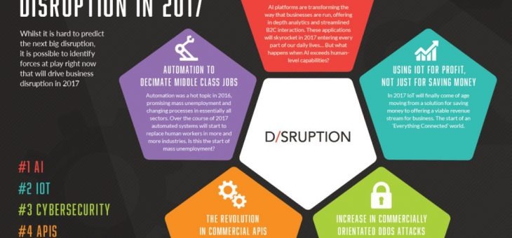 INFOGRAPHIC – 5 Drivers of Business Disruption in 2017
